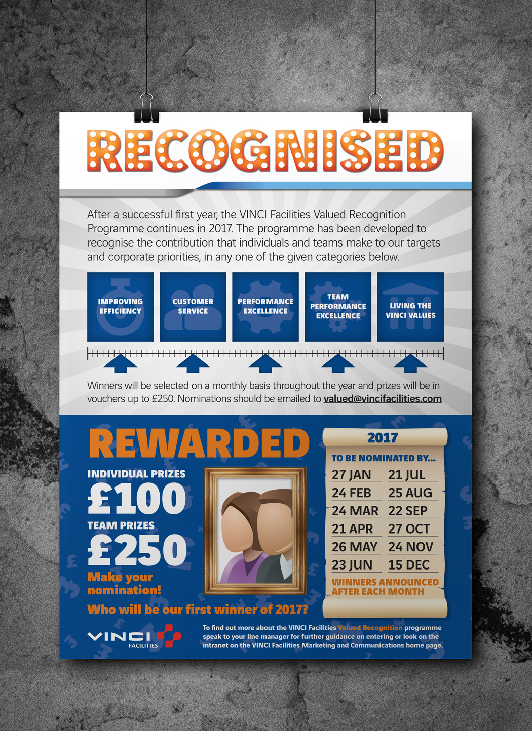 Valued recognition programme